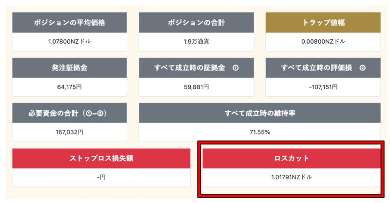 トラリピ10万円設定15万円入金