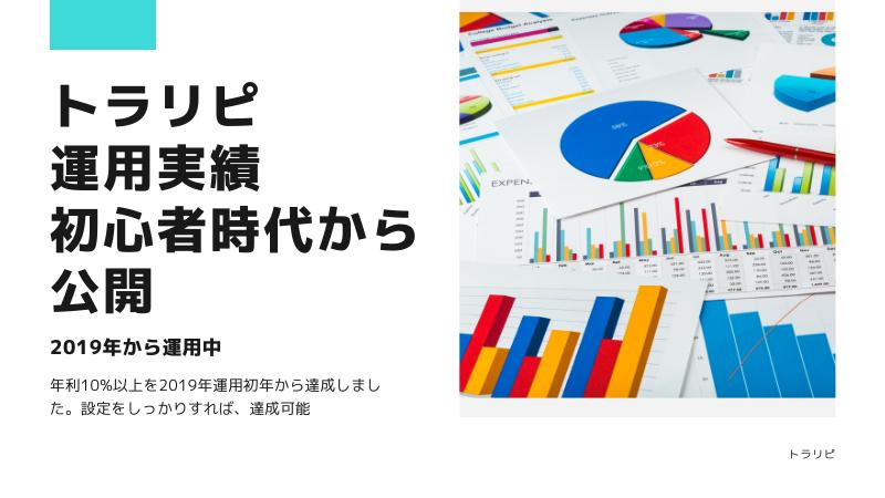 トラリピの運用実績を30万円少額運用時代から公開