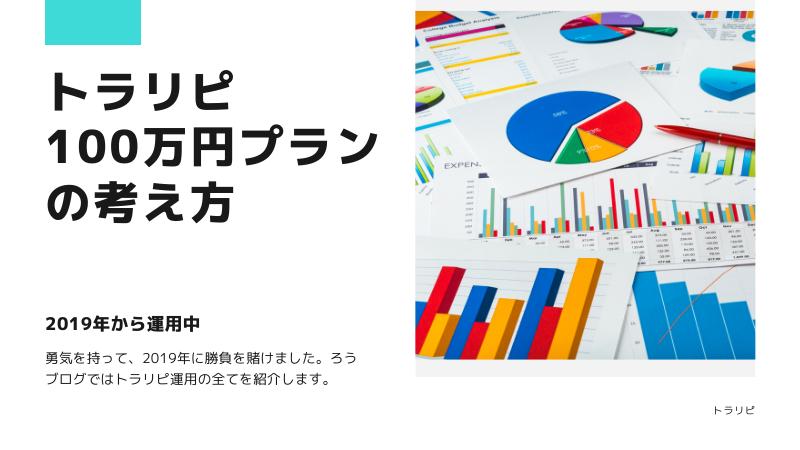 トラリピ100万円設定「初心者月収1万円プラン」の基本的な考え方(超重要)